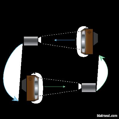 Dual-stage-feedback